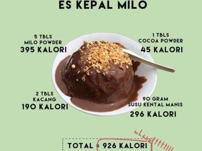Wah wah, Es Kepal Milo Kalorinya Lebih Banyak dari Nasi Padang